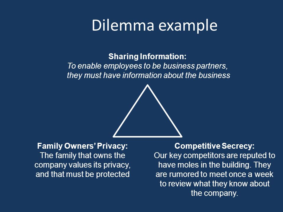 Dilemma example Sharing Information: To enable employees to be business partners, they must have information about the business Competitive Secrecy: Our key competitors are reputed to have moles in the building.