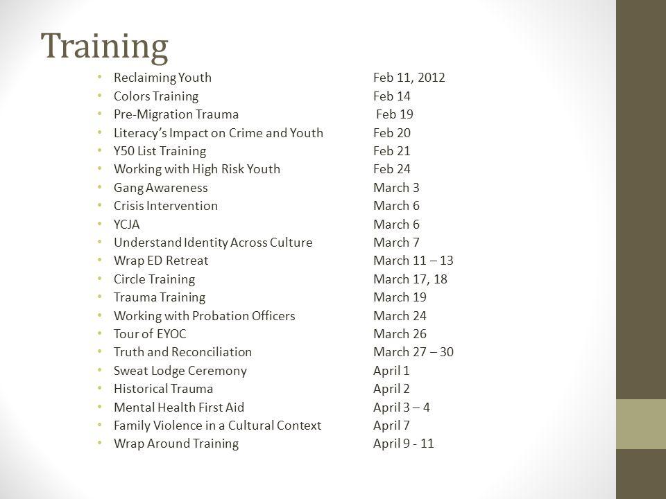 Training Reclaiming Youth Feb 11, 2012 Colors Training Feb 14 Pre-Migration Trauma Feb 19 Literacy's Impact on Crime and YouthFeb 20 Y50 List Training