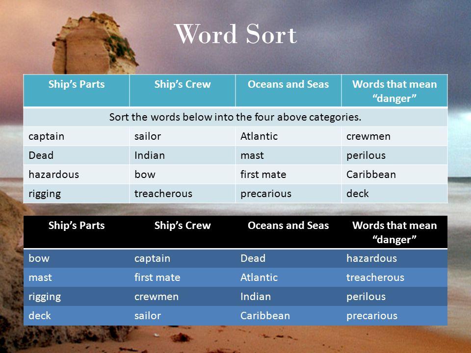 "Word Sort Ship's PartsShip's CrewOceans and SeasWords that mean ""danger"" Sort the words below into the four above categories. captainsailorAtlanticcre"