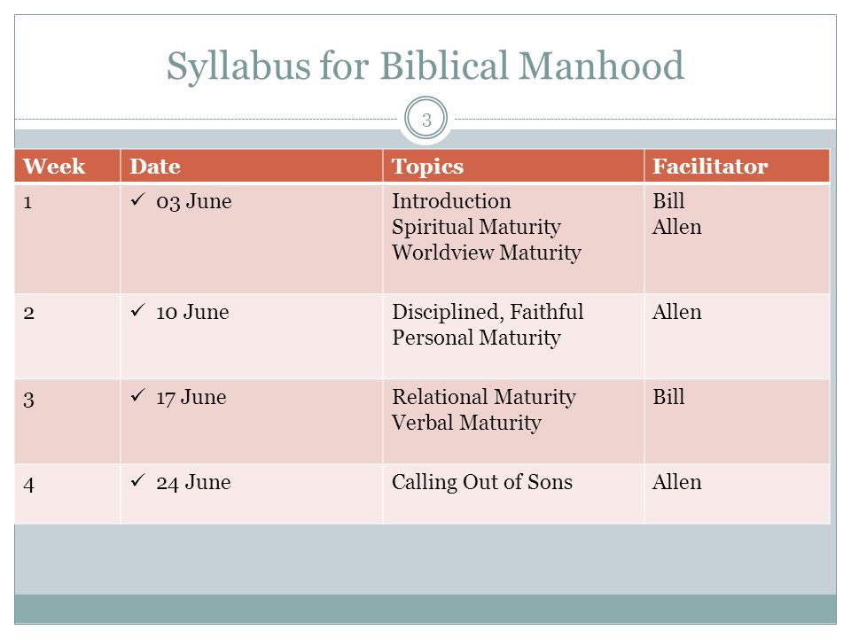 Syllabus for Biblical Manhood WeekDateTopicsFacilitator 5 01 JulyCalling Out of Sons Part 2Allen 608 JulyDaughtersAllen 715 JulyFathering God's Way Demonstrating Wisdom Bill 822 JulyServant-Leader HusbandAllen 929 JulyServant-Leader HusbandBill 4