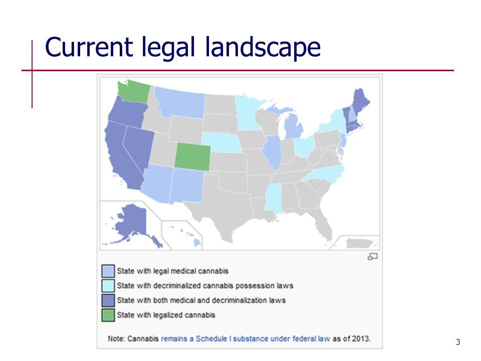Current legal landscape 3