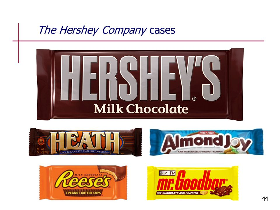 The Hershey Company cases 44