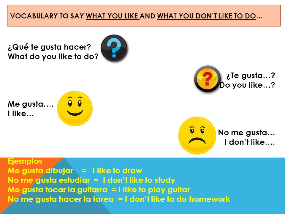 VOCABULARY TO SAY WHAT YOU LIKE AND WHAT YOU DON'T LIKE TO DO… ¿Qué te gusta hacer? What do you like to do? ¿Te gusta…? Do you like…? Me gusta…. I lik
