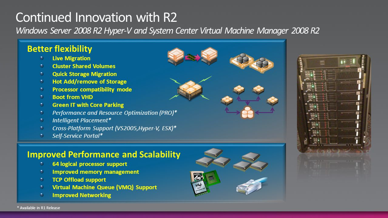 Continued Innovation with R2 Windows Server 2008 R2 Hyper-V and System Center Virtual Machine Manager 2008 R2 Better flexibility Live Migration Cluste