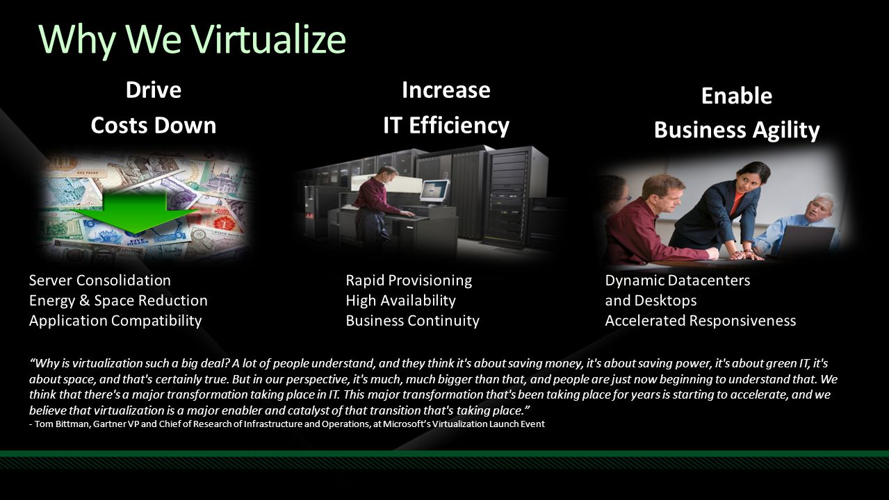 Hardware OS Data, User settings Applications Roaming Profiles + Folder Redirection Roaming Profiles + Folder Redirection Microsoft Application Virtualization (App-V) Microsoft Virtual Desktop Infrastructure (VDI) Microsoft Enterprise Desktop Virtualization (MED-V) Local Desktop Virtualization Remote Desktop Virtualization Focus: Reducing Costs Focus: Increasing Flexibility Session-Based Desktops (RDS) Traditional Client Computing RemoteApp (RDS)