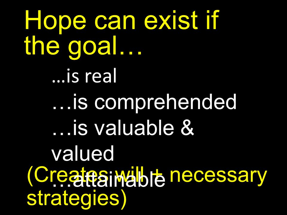 (Creates will + necessary strategies) …is real …is comprehended …is valuable & valued …attainable Hope can exist if the goal…