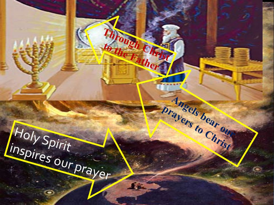 Holy Spirit inspires our prayer Angels bear our prayers to Christ Through Christ to the Father