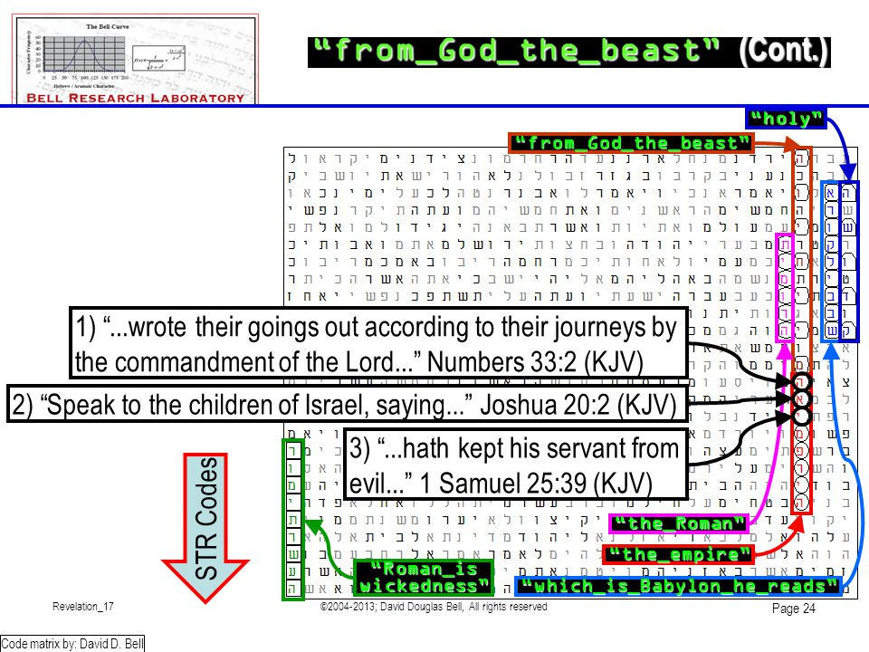 Revelation_17©2004-2013; David Douglas Bell, All rights reserved Page 24 from_God_the_beast (Cont.) Code matrix by: David D.