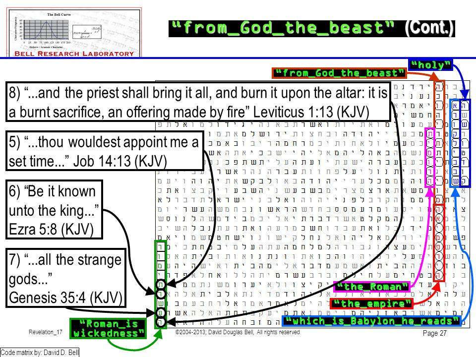 Revelation_17©2004-2013; David Douglas Bell, All rights reserved Page 27 from_God_the_beast (Cont.) Code matrix by: David D.