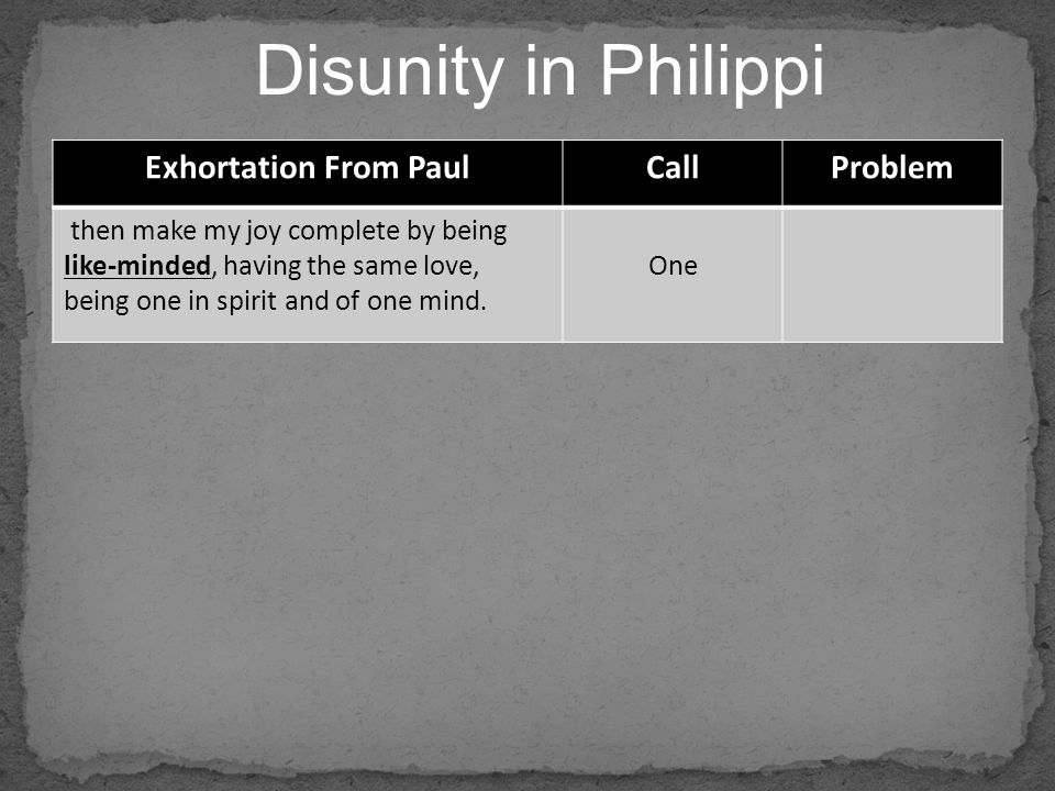 Disunity in Philippi Exhortation From PaulCallProblem then make my joy complete by being like-minded, having the same love, being one in spirit and of one mind.