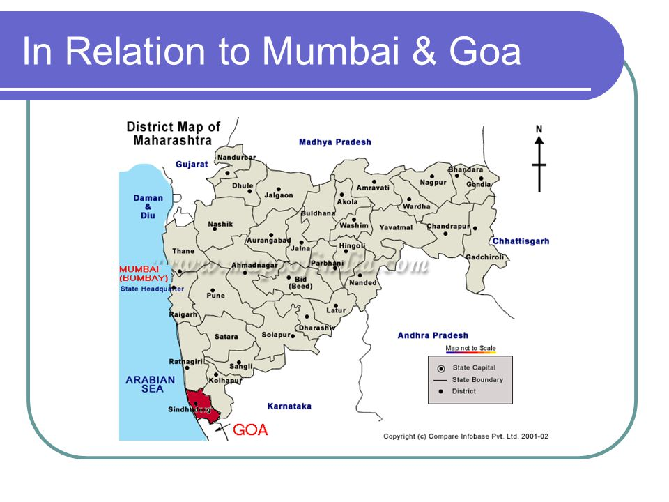 In Relation to Mumbai & Goa