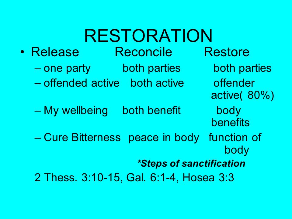 RESTORATION Release Reconcile Restore –one party both parties both parties –offended active both active offender active( 80%) –My wellbeing both benef