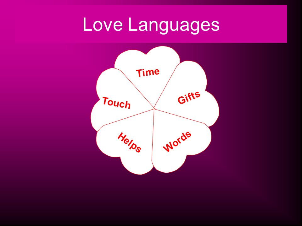 Love Languages Time Gifts Touch Helps Words