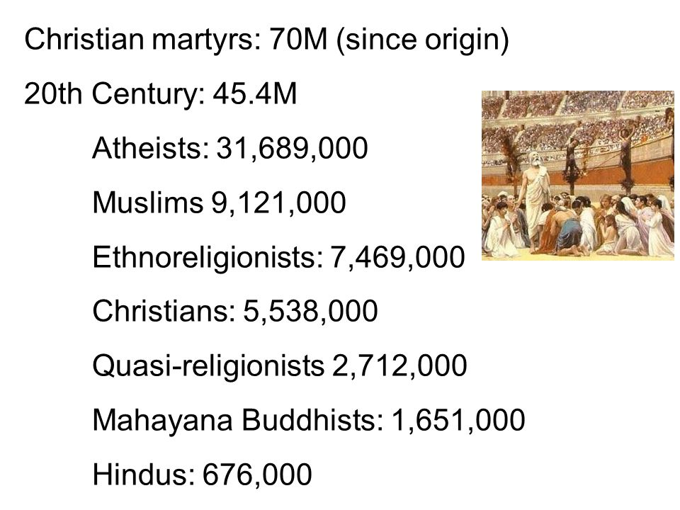Christian martyrs: 70M (since origin) 20th Century: 45.4M Atheists: 31,689,000 Muslims 9,121,000 Ethnoreligionists: 7,469,000 Christians: 5,538,000 Quasi-religionists 2,712,000 Mahayana Buddhists: 1,651,000 Hindus: 676,000