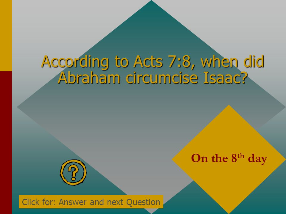 According to Acts 7:7, what will God do to the nation that had the descendants of Abraham? Judge them Click for: Answer and next Question