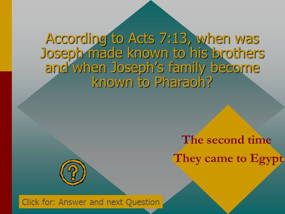 According to Acts 7:12, who did Jacob send to Egypt first? Their fathers (the patriarchs/his sons) Click for: Answer and next Question