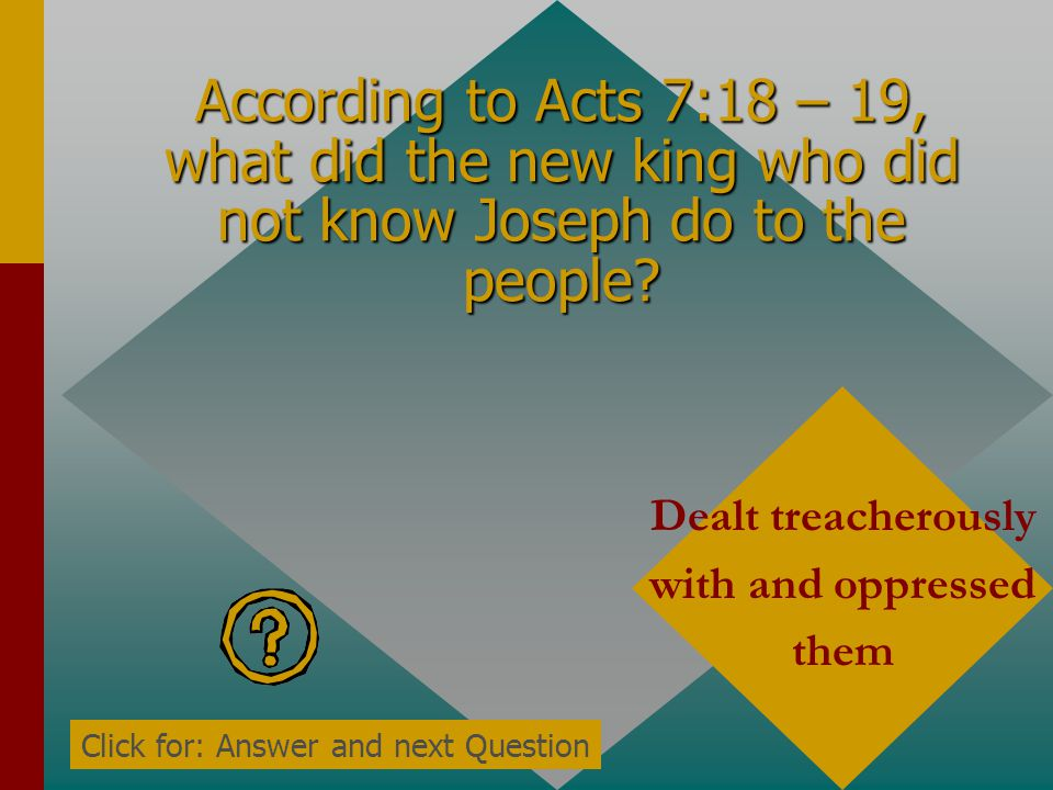 According to Acts 7:17, what happened to the people when the time of the promise drew near.