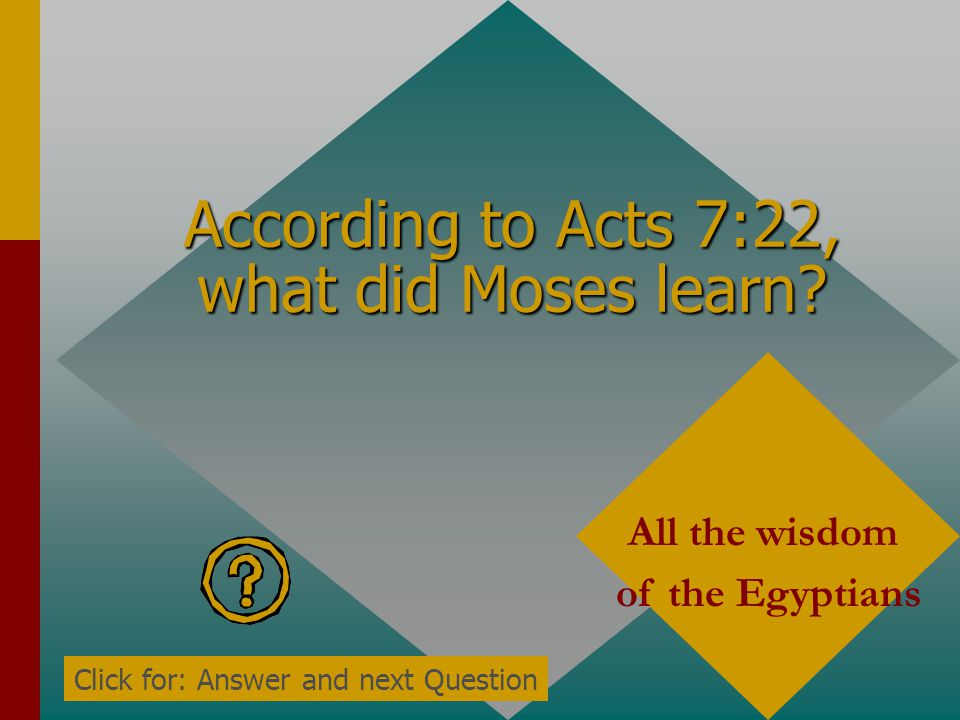According to Acts 7:21, who took Moses away when he was set out? Pharaoh's daughter Click for: Answer and next Question