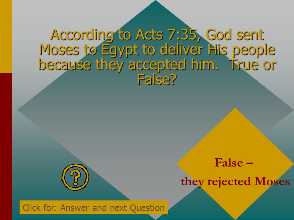 According to Acts 7:34, what did God do when he heard the groans and saw the oppression of His people? Came to deliver them by sending Moses to Egypt
