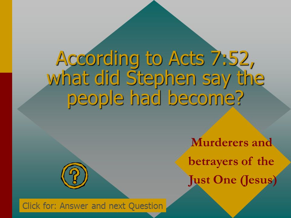 In Acts 7:52, what did Stephen say their fathers did.