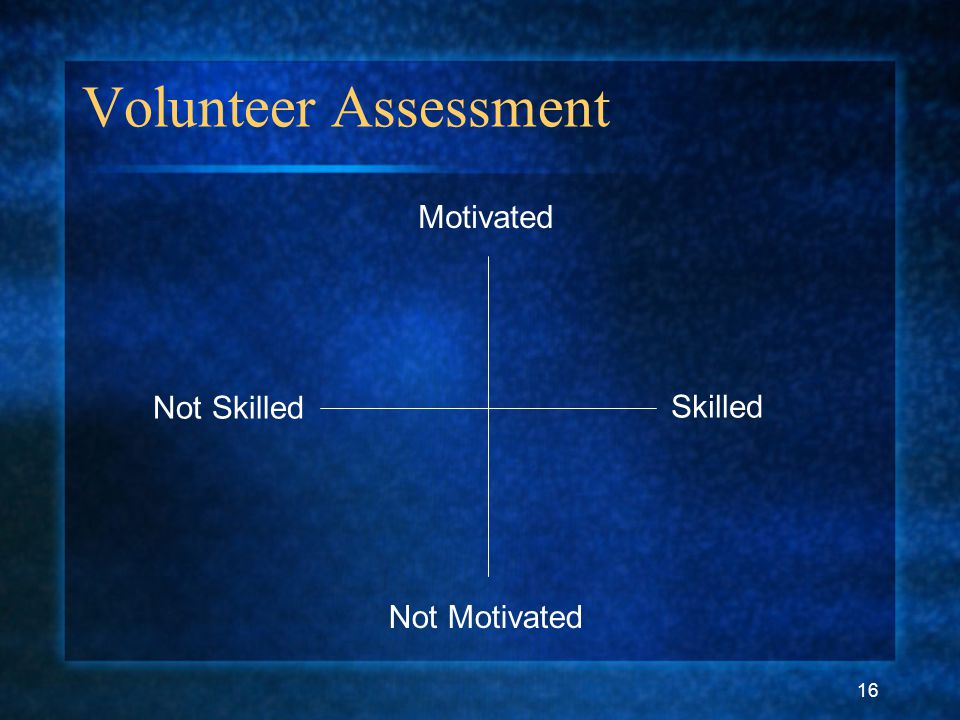 16 Volunteer Assessment Motivated Not Motivated Skilled Not Skilled