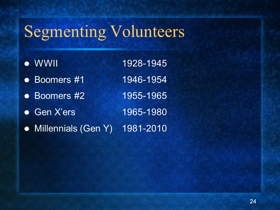 24 Segmenting Volunteers WWII1928-1945 Boomers #11946-1954 Boomers #21955-1965 Gen X'ers1965-1980 Millennials(Gen Y)1981-2010