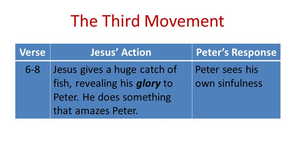 The Third Movement VerseJesus' ActionPeter's Response 6-8Jesus gives a huge catch of fish, revealing his glory to Peter.