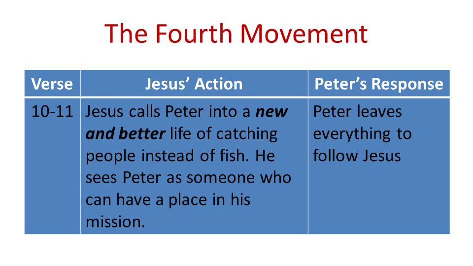 The Fourth Movement VerseJesus' ActionPeter's Response 10-11Jesus calls Peter into a new and better life of catching people instead of fish.