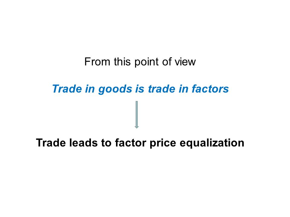 From this point of view Trade in goods is trade in factors Trade leads to factor price equalization