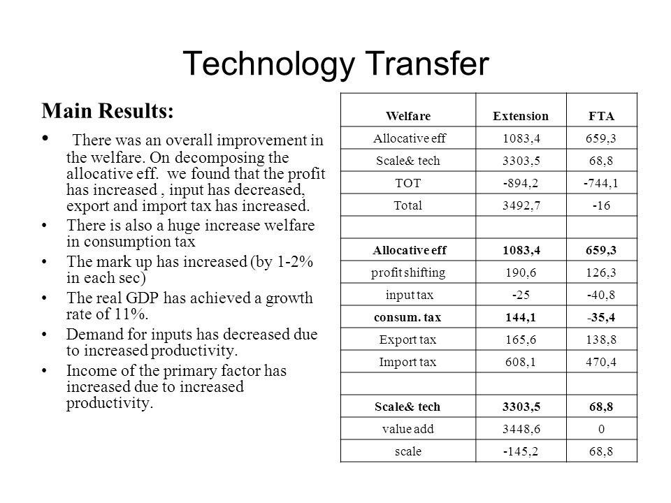 Technology Transfer Main Results: There was an overall improvement in the welfare.