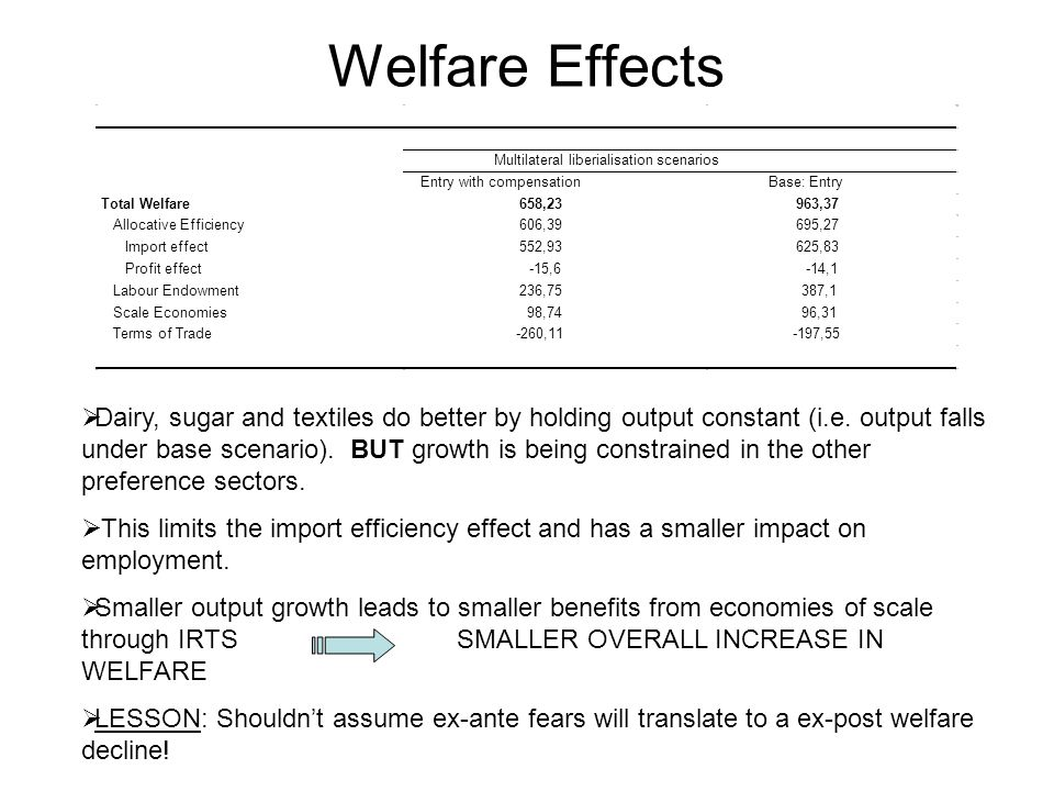 Welfare Effects  Dairy, sugar and textiles do better by holding output constant (i.e. output falls under base scenario). BUT growth is being constrai