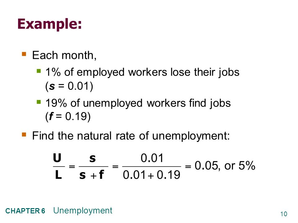 10 CHAPTER 6 Unemployment Example:  Each month,  1% of employed workers lose their jobs (s = 0.01)  19% of unemployed workers find jobs (f = 0.19)  Find the natural rate of unemployment: