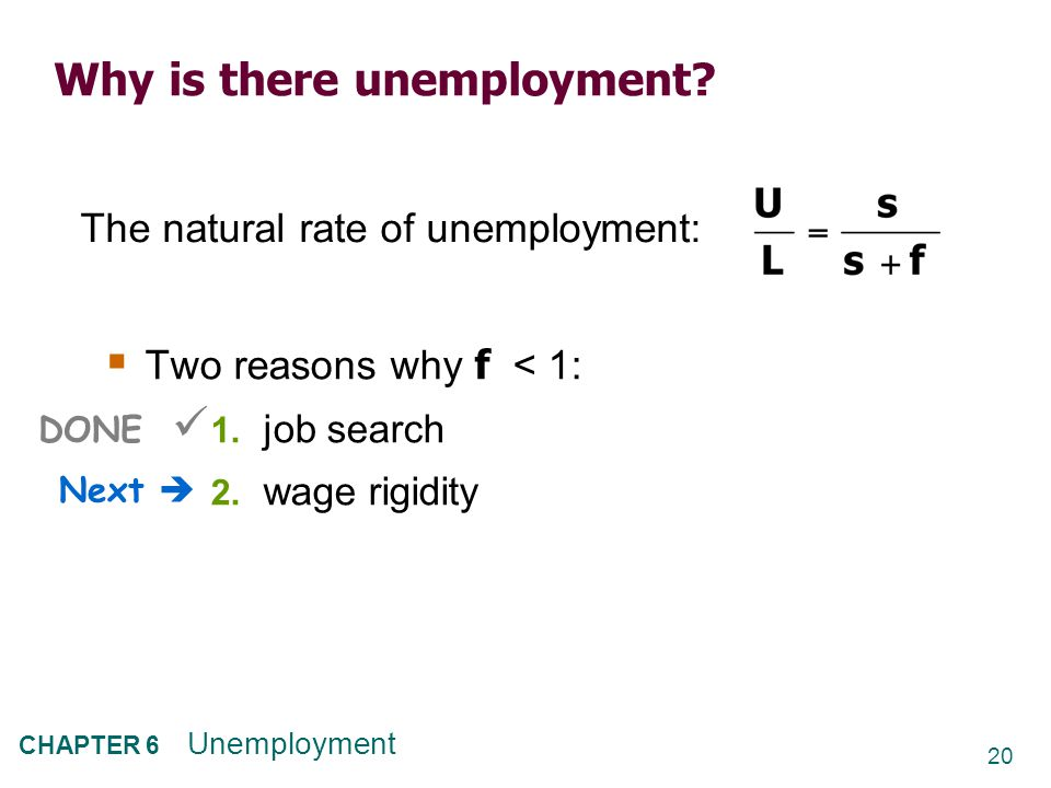 20 CHAPTER 6 Unemployment Why is there unemployment.
