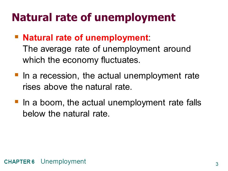 Actual and natural rates of unemployment in the U.S., 1960-2009 Percent of labor force Unemployment rate Natural rate of unemployment