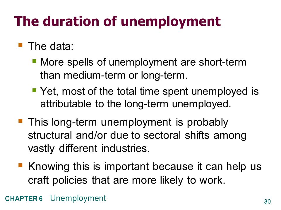30 CHAPTER 6 Unemployment The duration of unemployment  The data:  More spells of unemployment are short-term than medium-term or long-term.