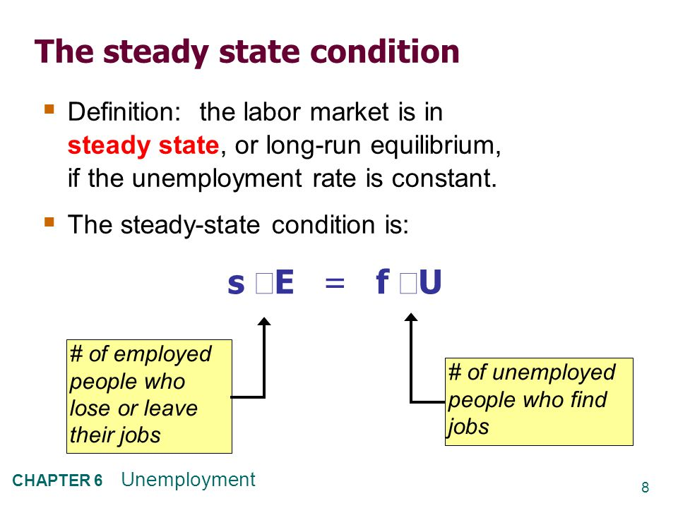 8 CHAPTER 6 Unemployment The steady state condition  Definition: the labor market is in steady state, or long-run equilibrium, if the unemployment rate is constant.