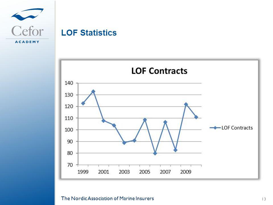 LOF Statistics The Nordic Association of Marine Insurers 13