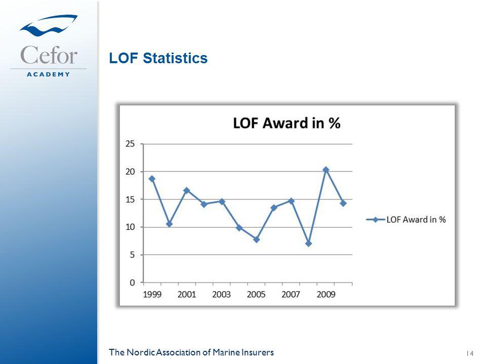 LOF Statistics The Nordic Association of Marine Insurers 14