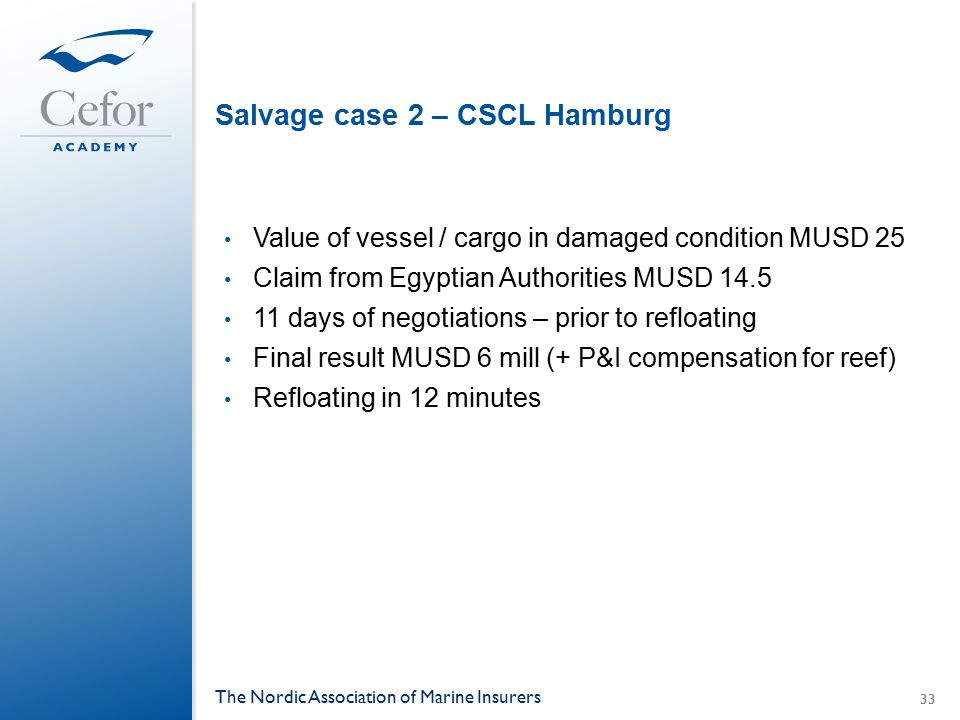 Salvage case 2 – CSCL Hamburg Value of vessel / cargo in damaged condition MUSD 25 Claim from Egyptian Authorities MUSD 14.5 11 days of negotiations –