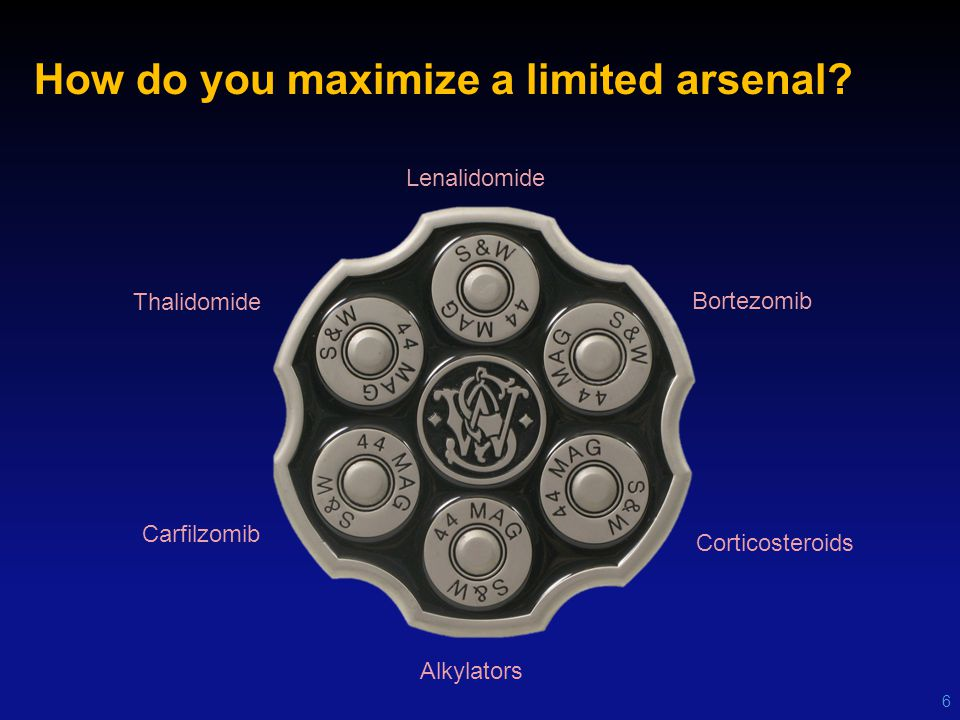 How do you maximize a limited arsenal? 6 Lenalidomide Bortezomib Corticosteroids Alkylators Carfilzomib Thalidomide