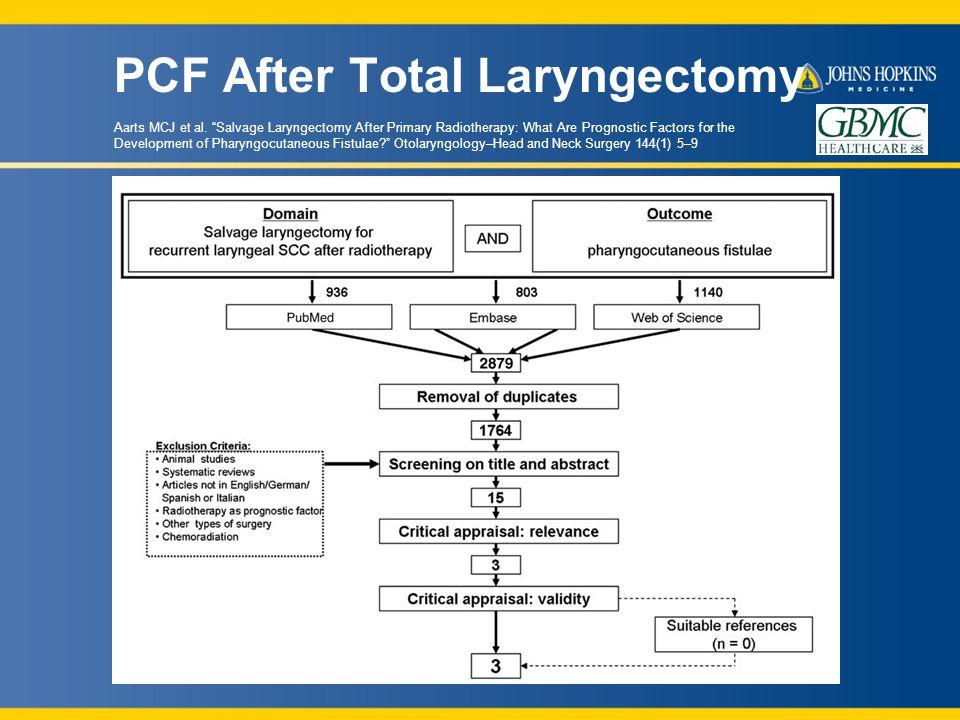 PCF After Total Laryngectomy Aarts MCJ et al.
