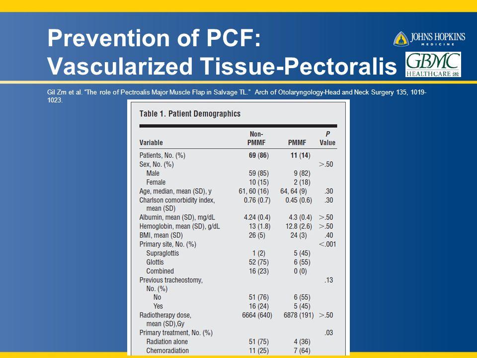 Prevention of PCF: Vascularized Tissue-Pectoralis Gil Zm et al.