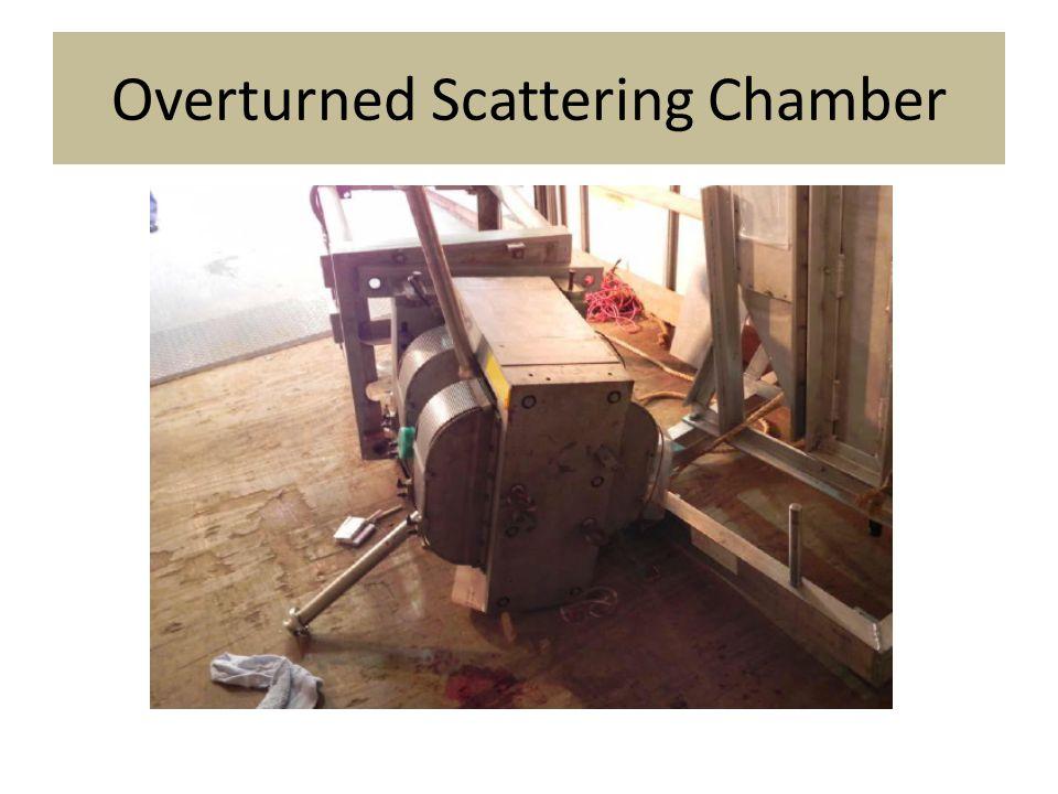 Overturned Scattering Chamber