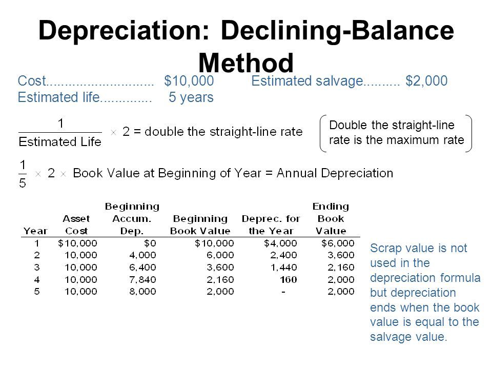 Depreciation: Declining-Balance Method Scrap value is not used in the depreciation formula but depreciation ends when the book value is equal to the s