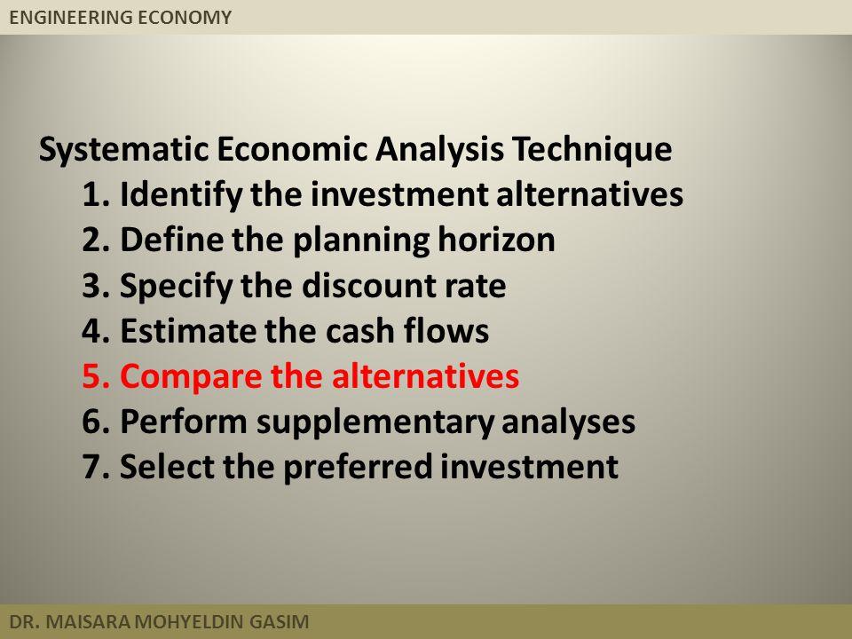 ENGINEERING ECONOMY DR. MAISARA MOHYELDIN GASIM Annual Worth Analysis Single Alternative