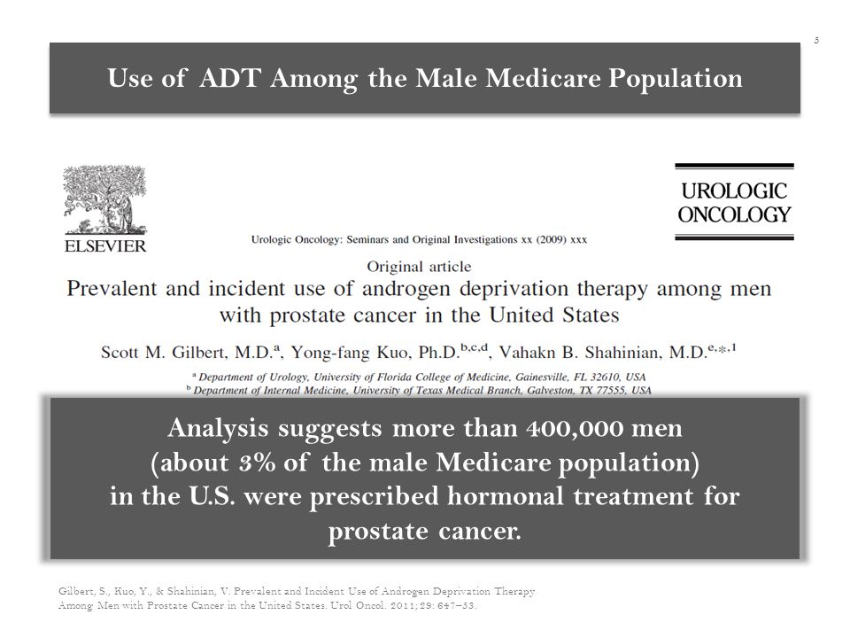 Use of ADT Among the Male Medicare Population Analysis suggests more than 400,000 men (about 3% of the male Medicare population) in the U.S.