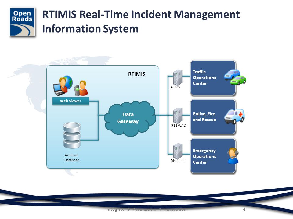 RTIMIS Real-Time Incident Management Information System Integrity  Partnership  Innovation 4 Archival Database RTIMIS Traffic Operations Center Emergency Operations Center Data Gateway Police, Fire and Rescue ATMS 911/CAD Dispatch Web Viewer