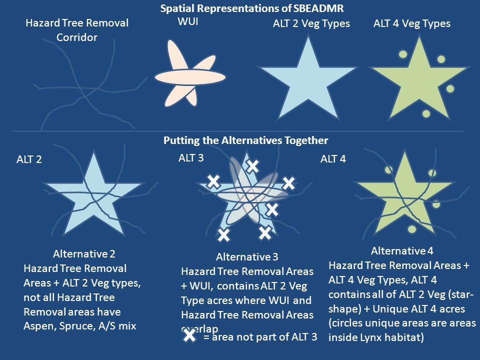 ALT 2 Veg Types Hazard Tree Removal Corridor WUI ALT 4 Veg Types ALT 2 ALT 3 ALT 4 Alternative 2 Hazard Tree Removal Areas + ALT 2 Veg types, not all