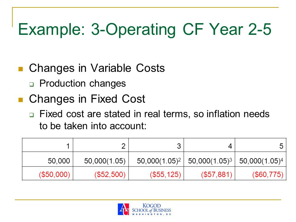 Example: 3-Operating CF Year 2-5 Changes in Variable Costs  Production changes Changes in Fixed Cost  Fixed cost are stated in real terms, so inflation needs to be taken into account: 12345 50,00050,000(1.05)50,000(1.05) 2 50,000(1.05) 3 50,000(1.05) 4 ($50,000)($52,500)($55,125)($57,881)($60,775)