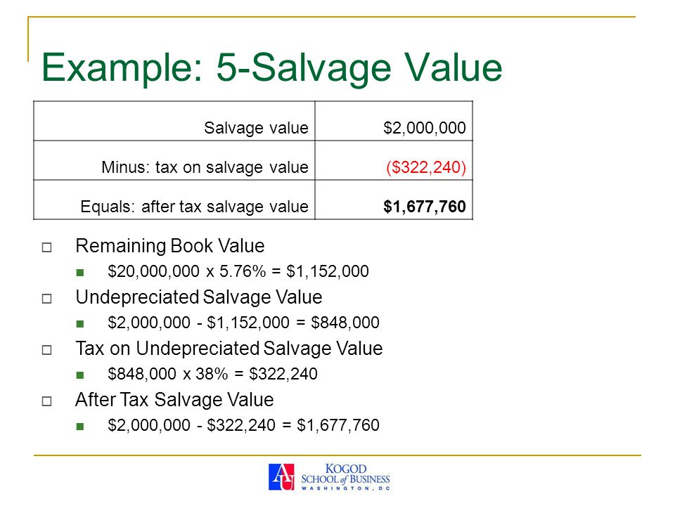 Example: 5-Salvage Value  Remaining Book Value $20,000,000 x 5.76% = $1,152,000  Undepreciated Salvage Value $2,000,000 - $1,152,000 = $848,000  Tax on Undepreciated Salvage Value $848,000 x 38% = $322,240  After Tax Salvage Value $2,000,000 - $322,240 = $1,677,760 Salvage value$2,000,000 Minus: tax on salvage value($322,240) Equals: after tax salvage value$1,677,760